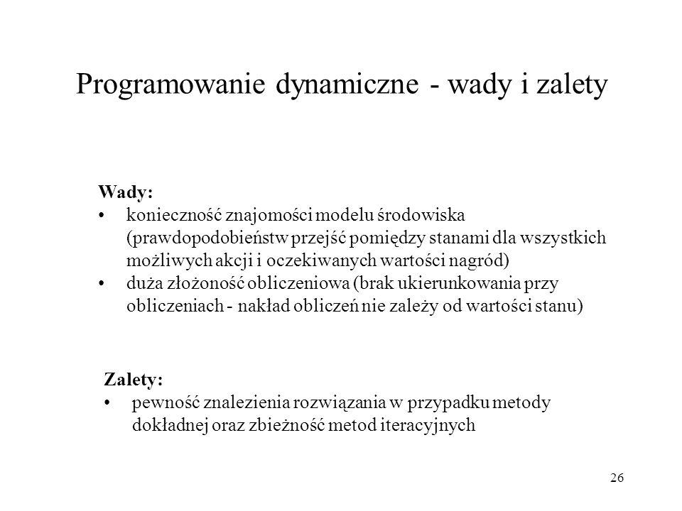 Programowanie dynamiczne - wady i zalety