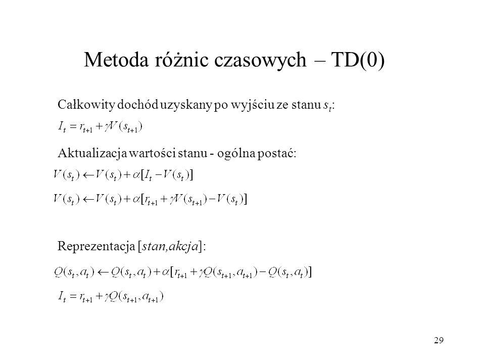 Metoda różnic czasowych – TD(0)