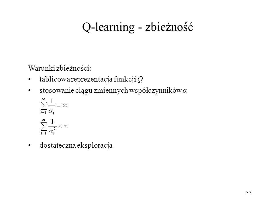 Q-learning - zbieżność