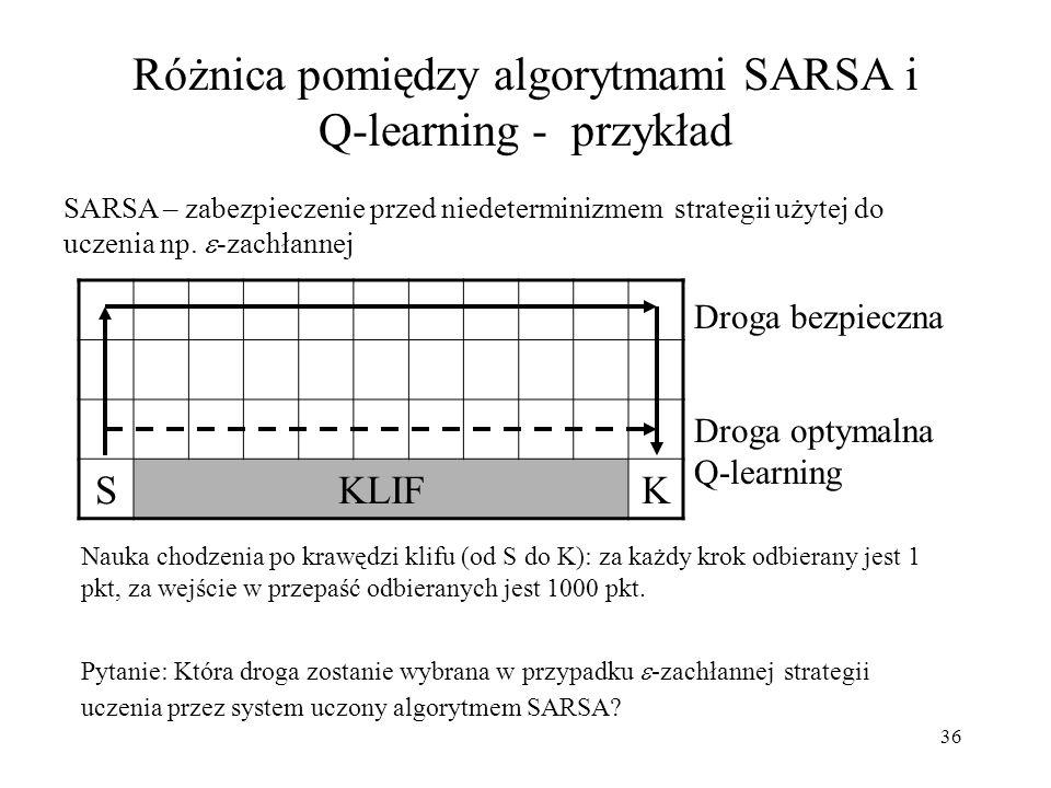 Różnica pomiędzy algorytmami SARSA i Q-learning - przykład