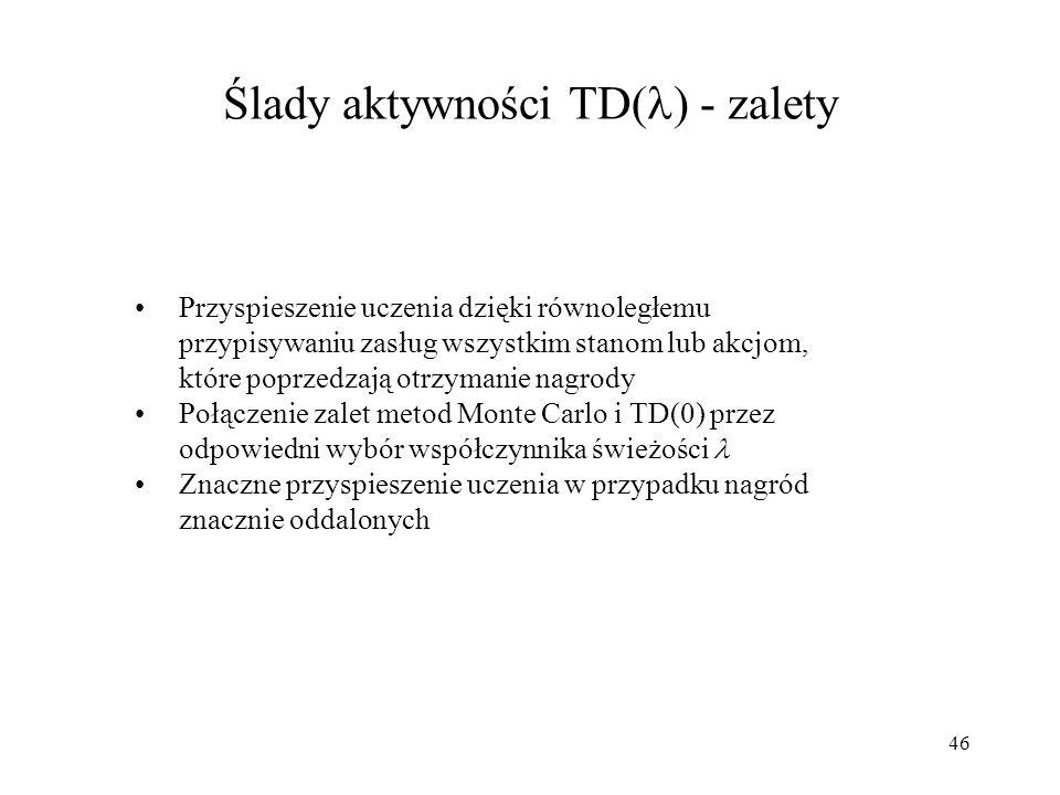 Ślady aktywności TD() - zalety