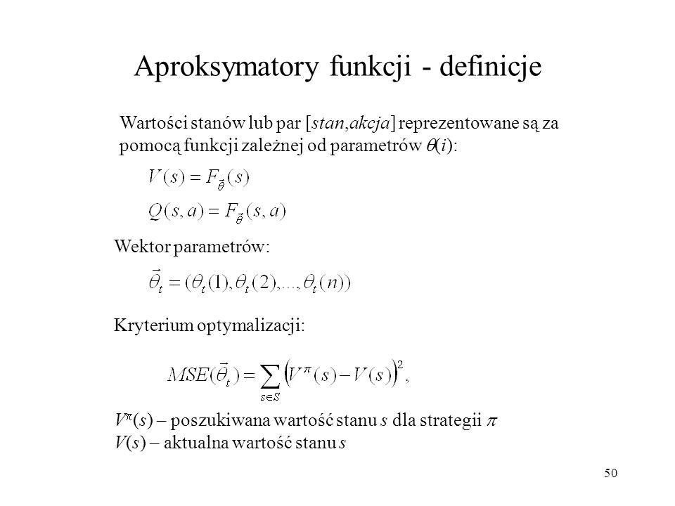 Aproksymatory funkcji - definicje