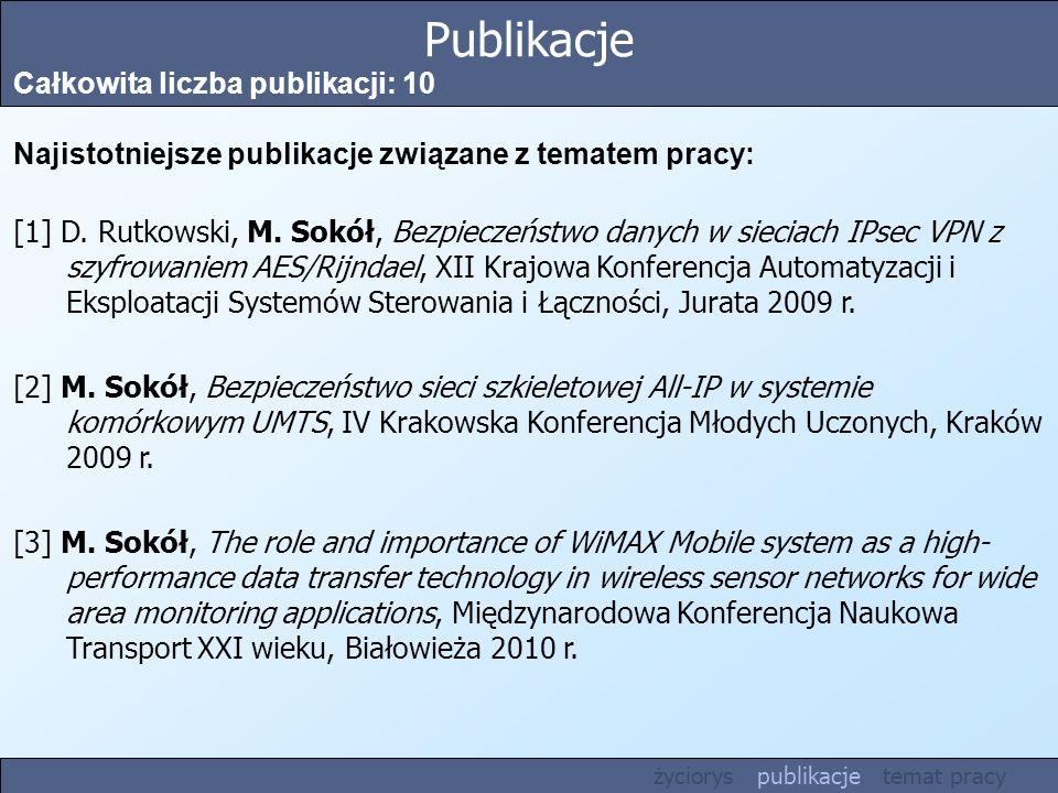 Publikacje Całkowita liczba publikacji: 10