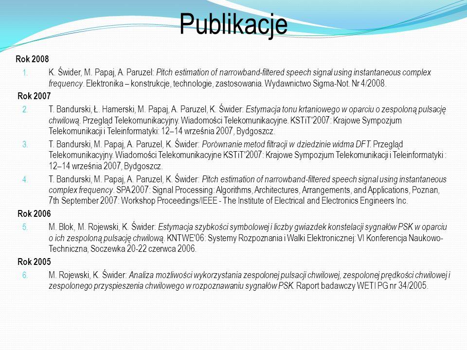 Publikacje Rok 2008.
