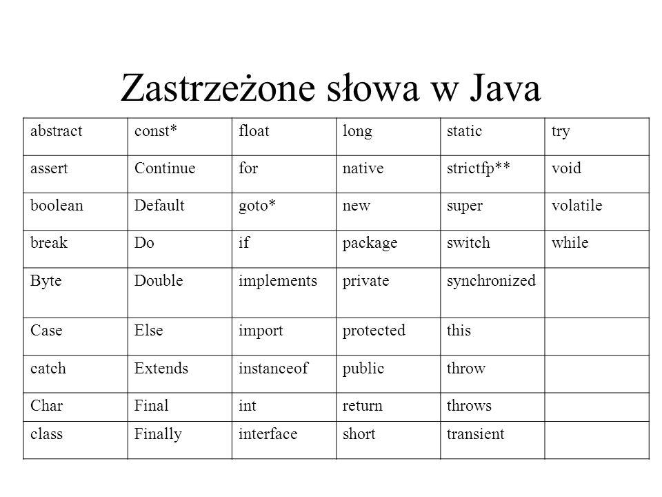 Zastrzeżone słowa w Java