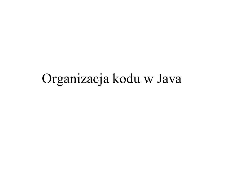 Organizacja kodu w Java