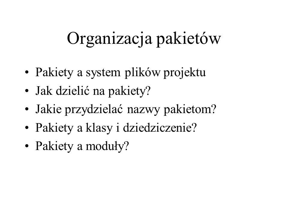 Organizacja pakietów Pakiety a system plików projektu