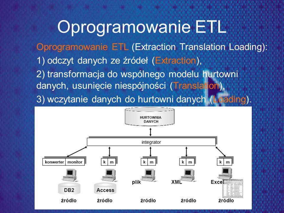 Oprogramowanie ETL 1) odczyt danych ze źródeł (Extraction),