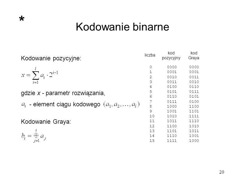 * Kodowanie binarne Kodowanie pozycyjne: