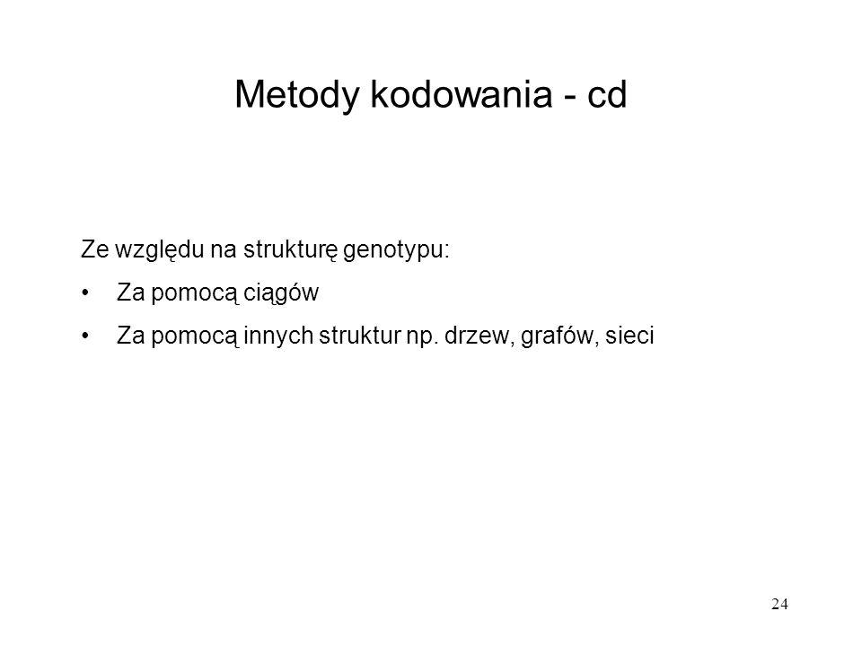 Metody kodowania - cd Ze względu na strukturę genotypu: