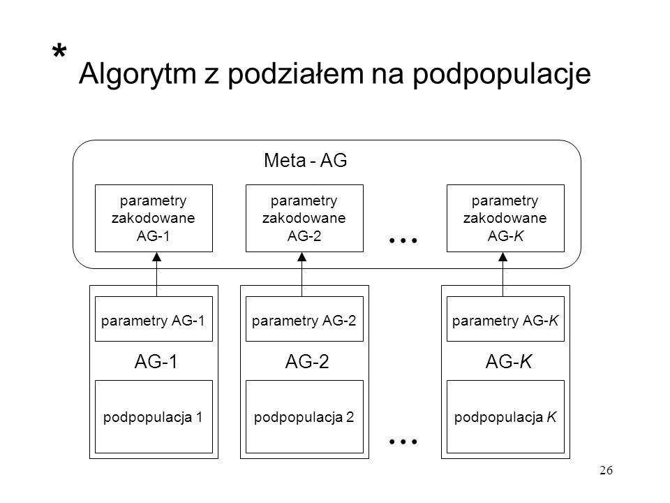 Algorytm z podziałem na podpopulacje