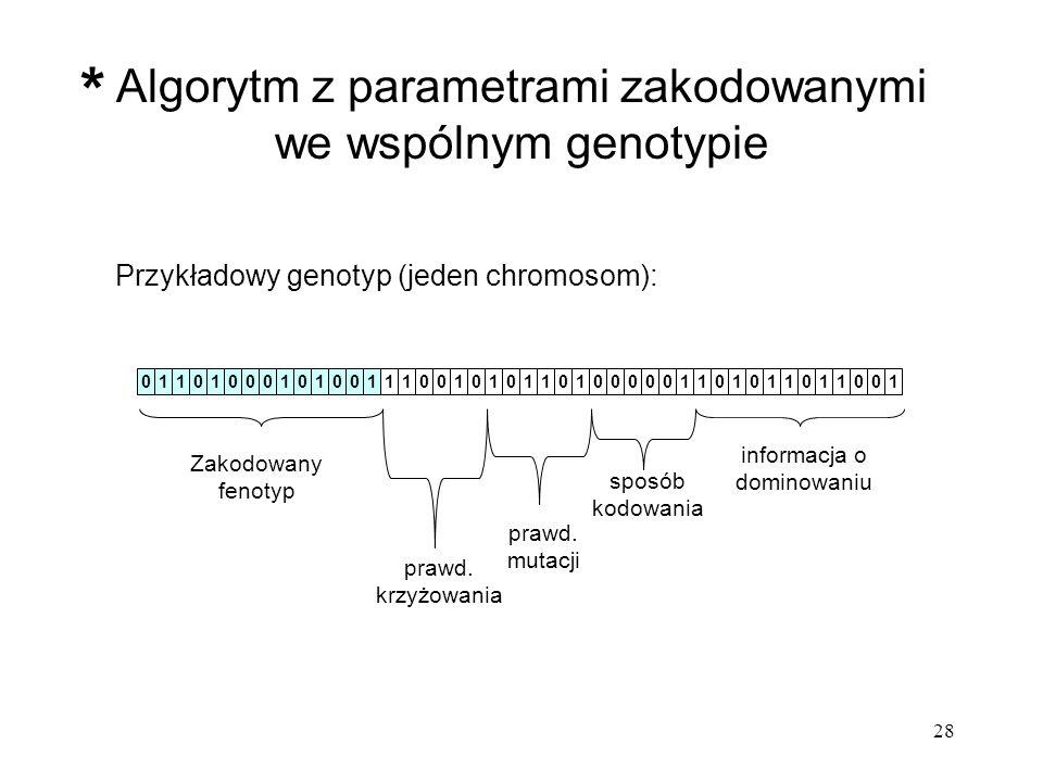 Algorytm z parametrami zakodowanymi we wspólnym genotypie