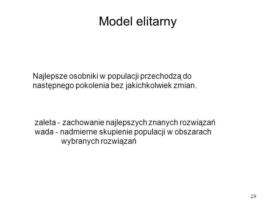 Model elitarny Najlepsze osobniki w populacji przechodzą do następnego pokolenia bez jakichkolwiek zmian.