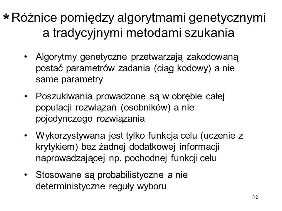 * Różnice pomiędzy algorytmami genetycznymi a tradycyjnymi metodami szukania.