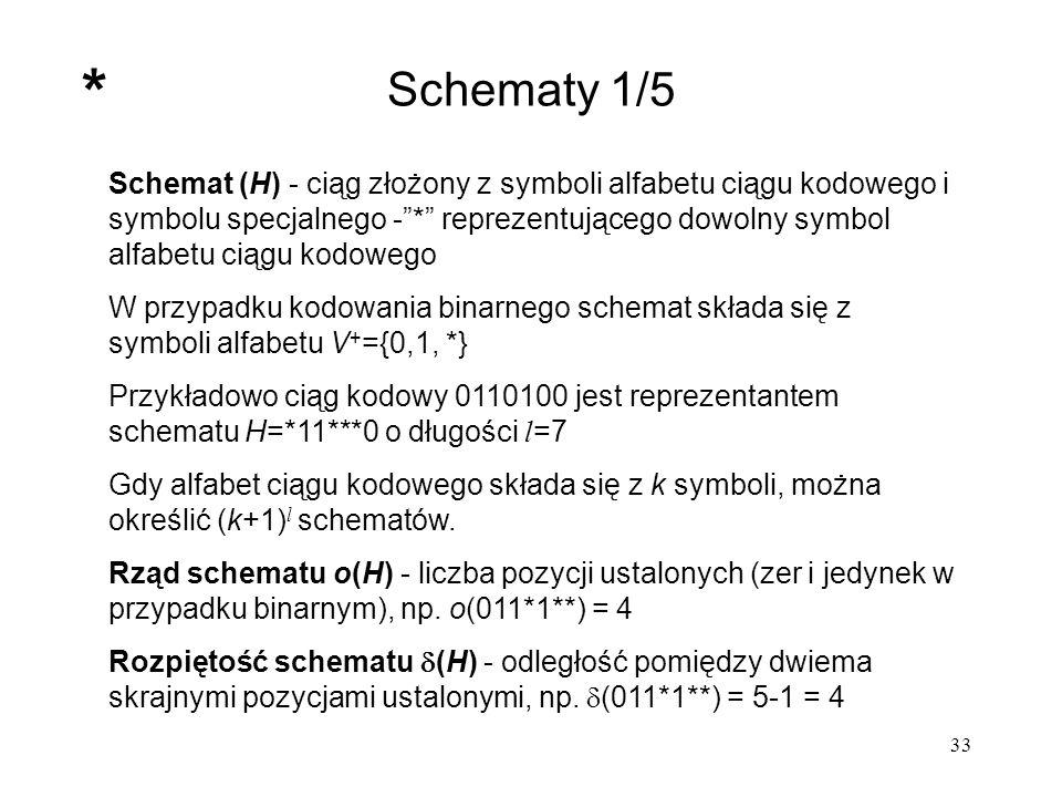 * Schematy 1/5.