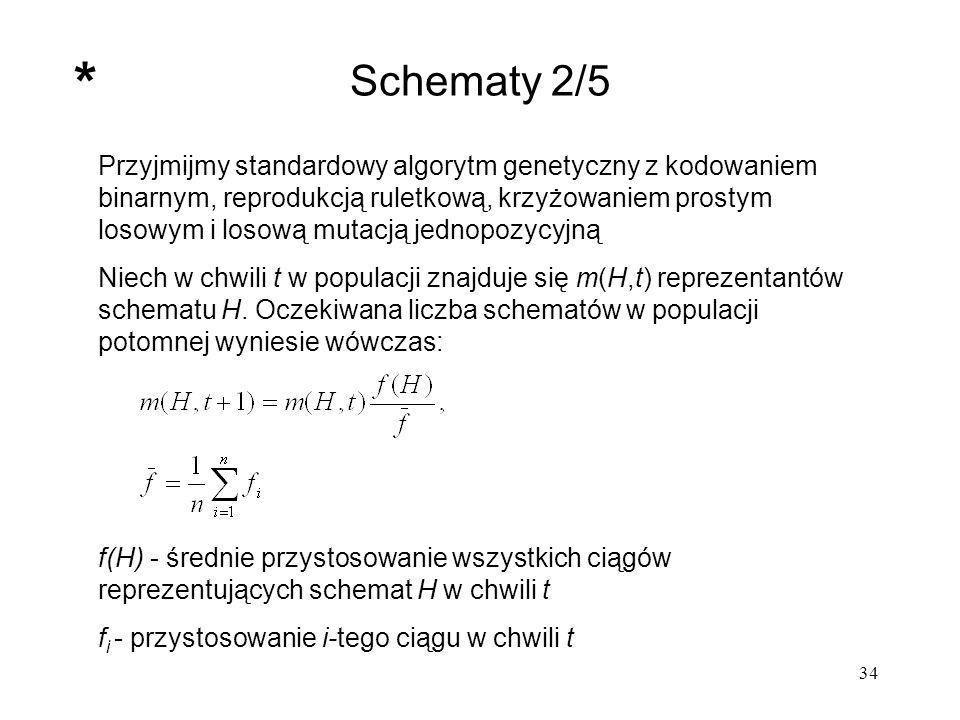 * Schematy 2/5.