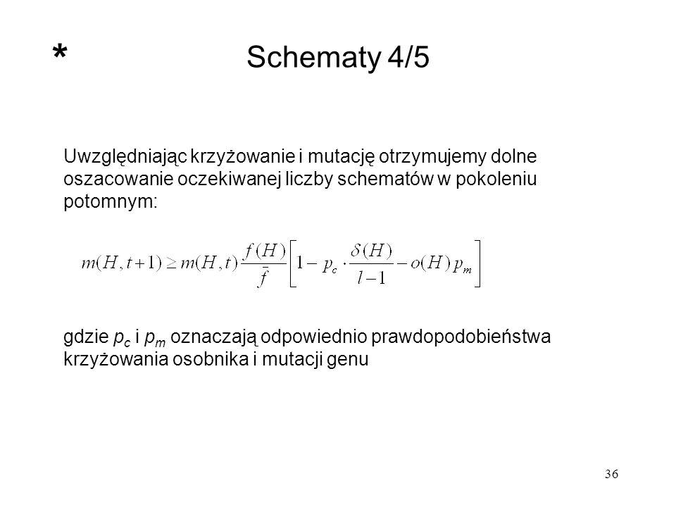 * Schematy 4/5. Uwzględniając krzyżowanie i mutację otrzymujemy dolne oszacowanie oczekiwanej liczby schematów w pokoleniu potomnym: