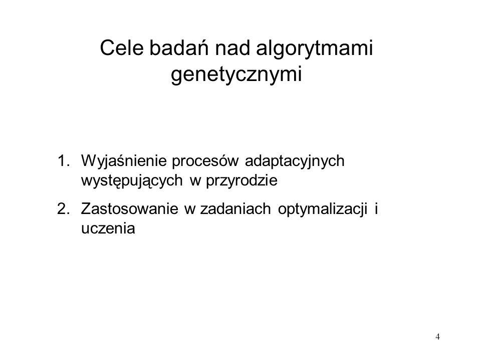 Cele badań nad algorytmami genetycznymi