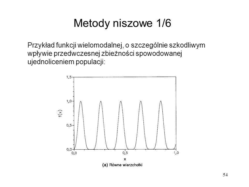 Metody niszowe 1/6 Przykład funkcji wielomodalnej, o szczególnie szkodliwym wpływie przedwczesnej zbieżności spowodowanej ujednoliceniem populacji: