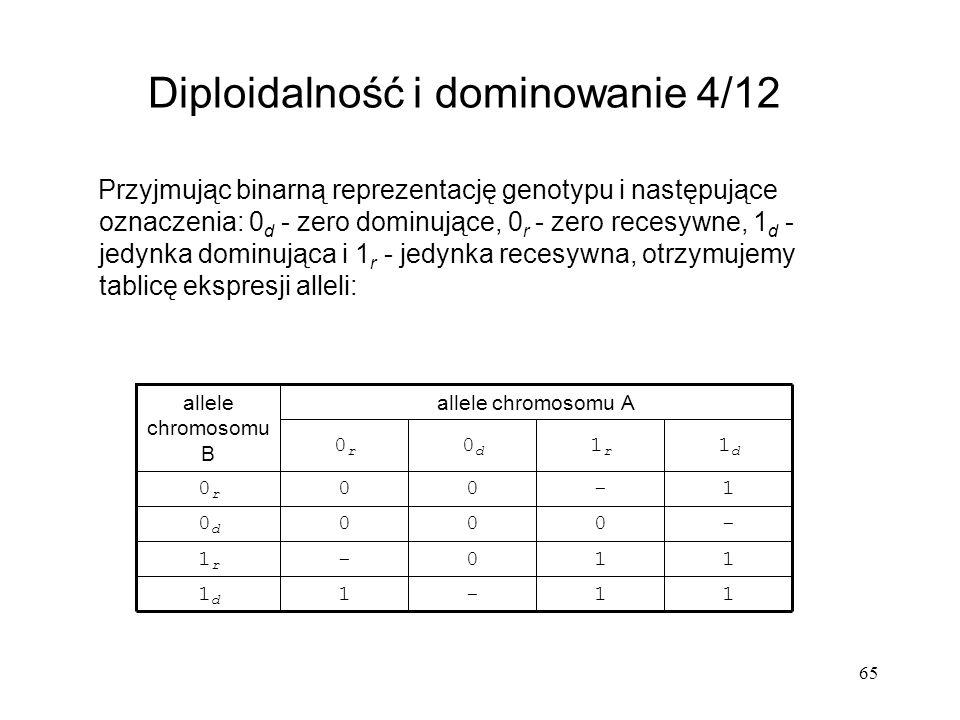 Diploidalność i dominowanie 4/12
