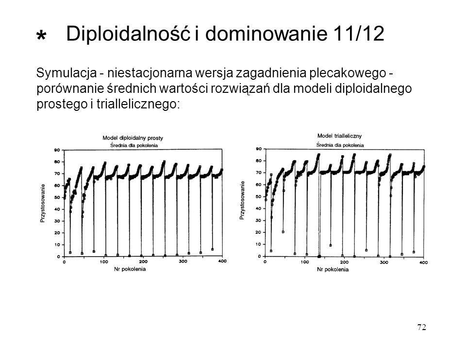 Diploidalność i dominowanie 11/12