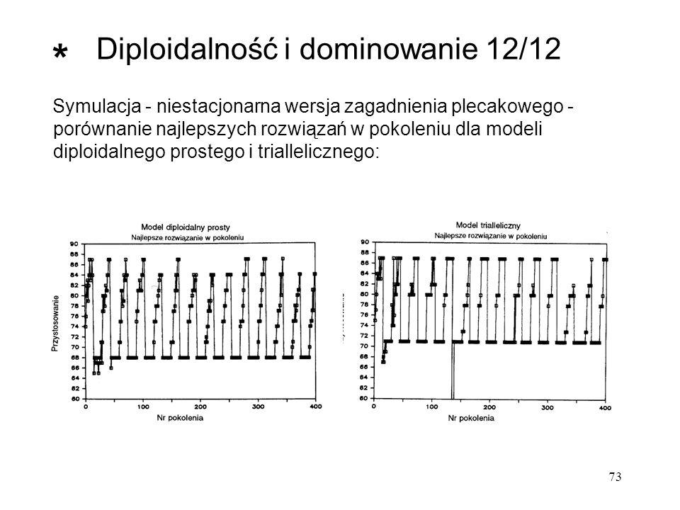 Diploidalność i dominowanie 12/12
