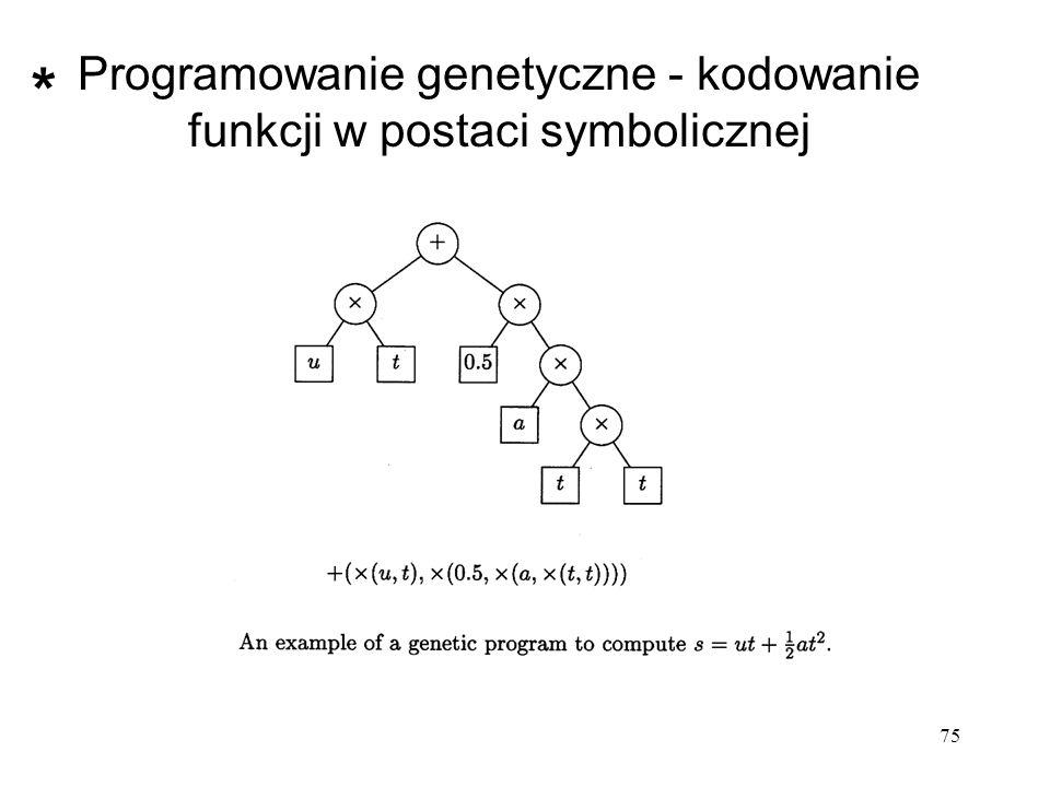 Programowanie genetyczne - kodowanie funkcji w postaci symbolicznej