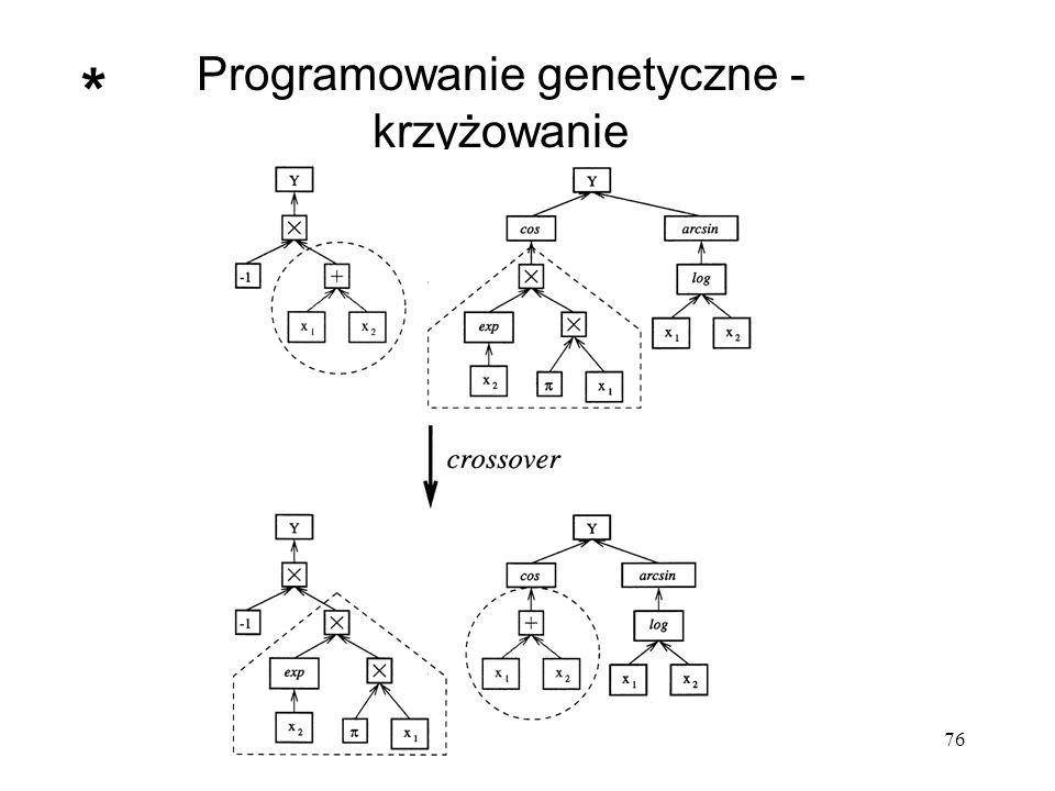 Programowanie genetyczne - krzyżowanie