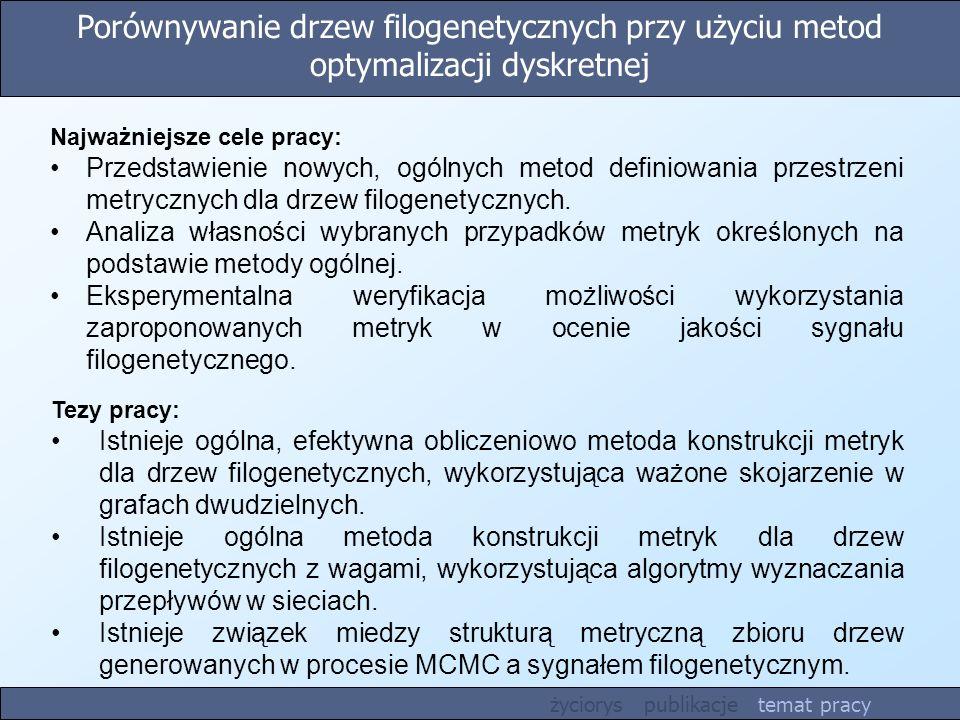 Porównywanie drzew filogenetycznych przy użyciu metod optymalizacji dyskretnej