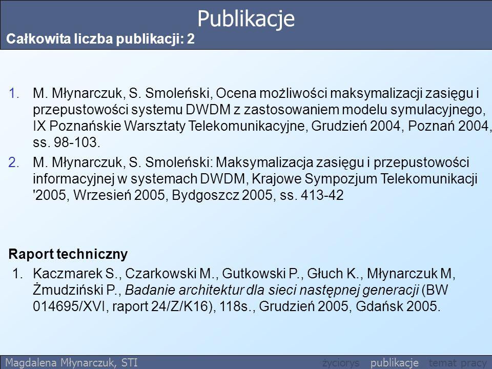 Publikacje Całkowita liczba publikacji: 2