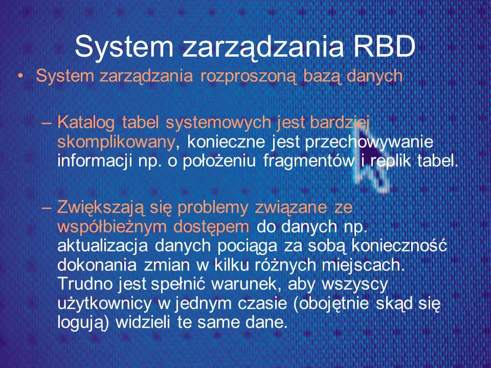 System zarządzania RBD