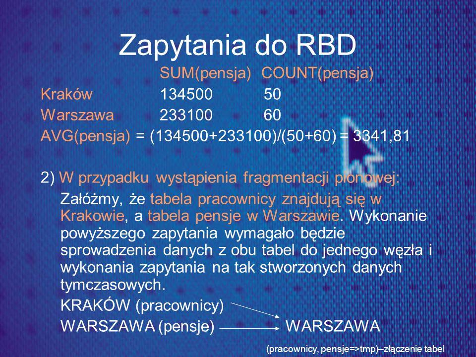 Zapytania do RBD SUM(pensja) COUNT(pensja) Kraków 134500 50