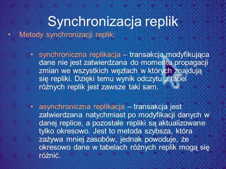 Synchronizacja replik