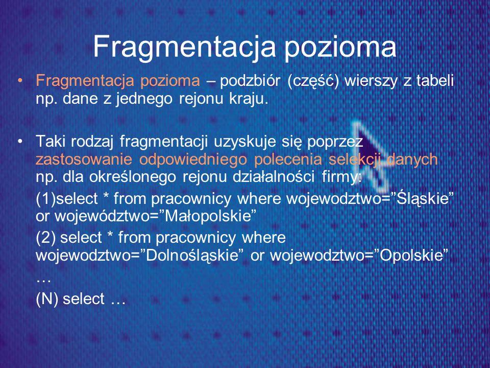 Fragmentacja pozioma Fragmentacja pozioma – podzbiór (część) wierszy z tabeli np. dane z jednego rejonu kraju.