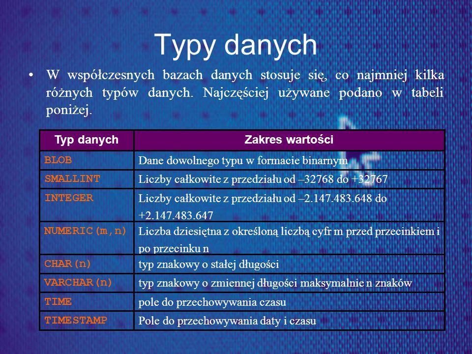 Typy danych W współczesnych bazach danych stosuje się, co najmniej kilka różnych typów danych. Najczęściej używane podano w tabeli poniżej.