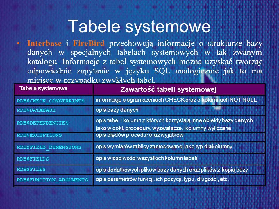 Zawartość tabeli systemowej