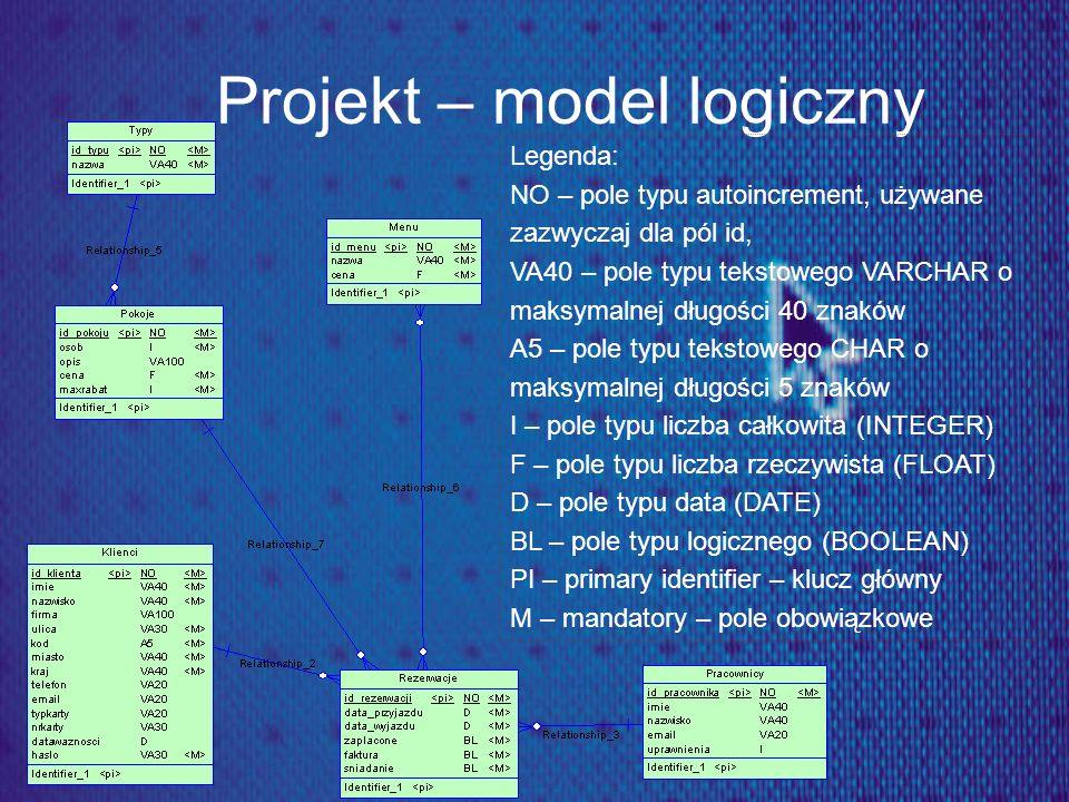 Projekt – model logiczny