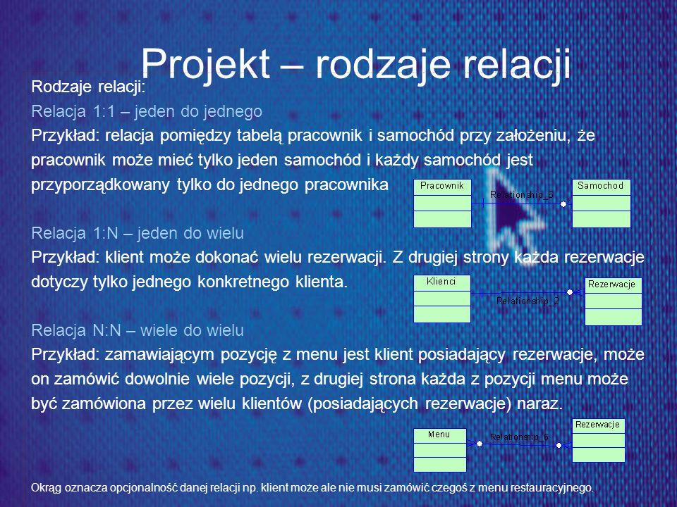 Projekt – rodzaje relacji