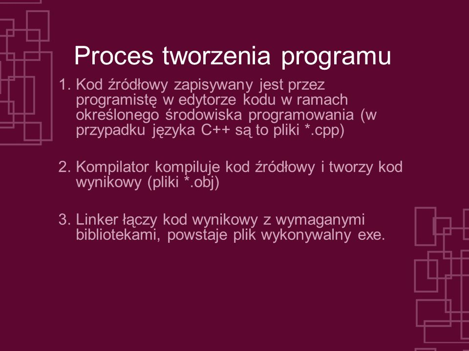 Proces tworzenia programu