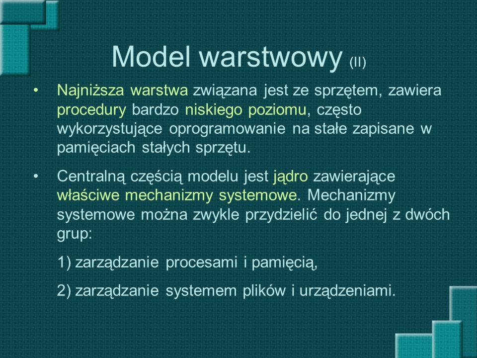 Model warstwowy (II)