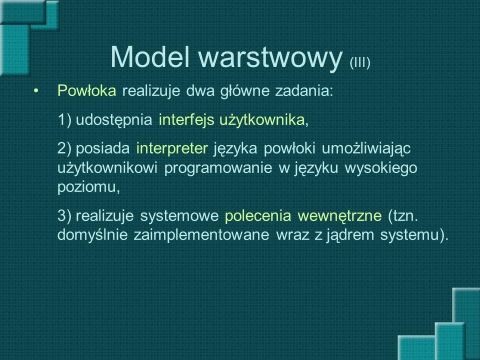 Model warstwowy (III) Powłoka realizuje dwa główne zadania:
