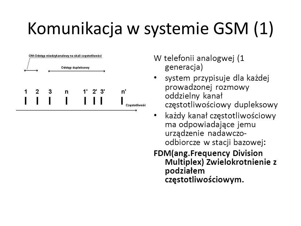 Komunikacja w systemie GSM (1)