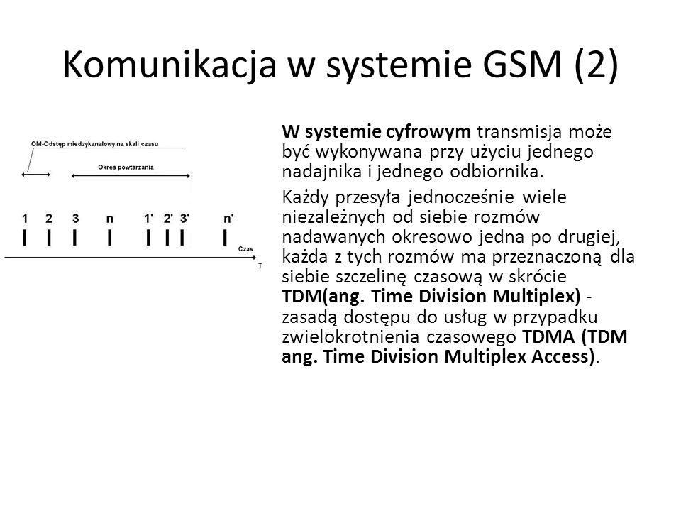 Komunikacja w systemie GSM (2)