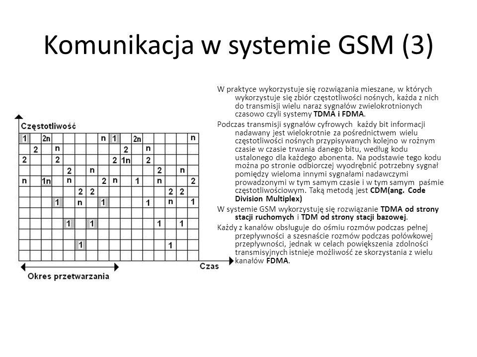 Komunikacja w systemie GSM (3)