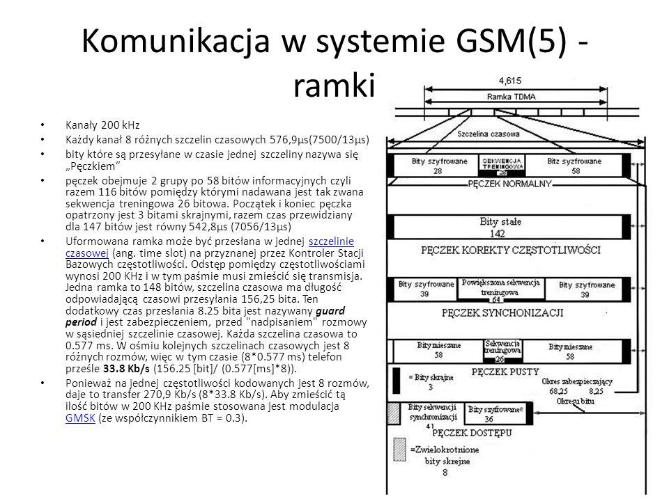 Komunikacja w systemie GSM(5) - ramki