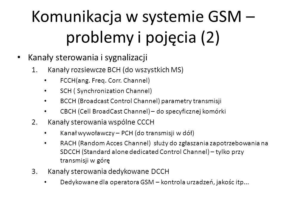 Komunikacja w systemie GSM – problemy i pojęcia (2)
