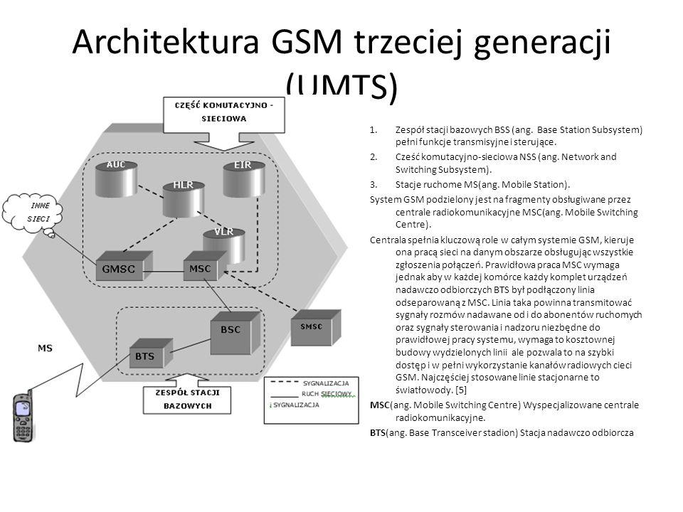 Architektura GSM trzeciej generacji (UMTS)