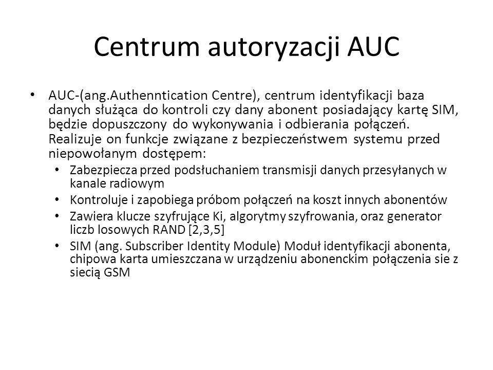 Centrum autoryzacji AUC