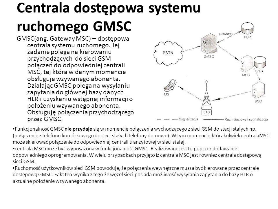 Centrala dostępowa systemu ruchomego GMSC