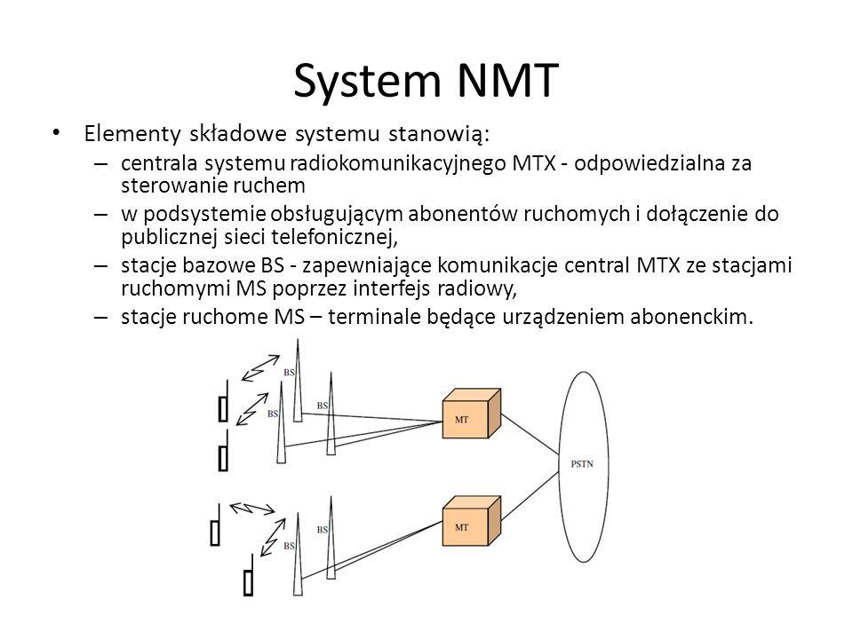 System NMT Elementy składowe systemu stanowią: